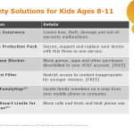 AT&T Mobile Safety School Tips for Parents with Children Ages 8-11