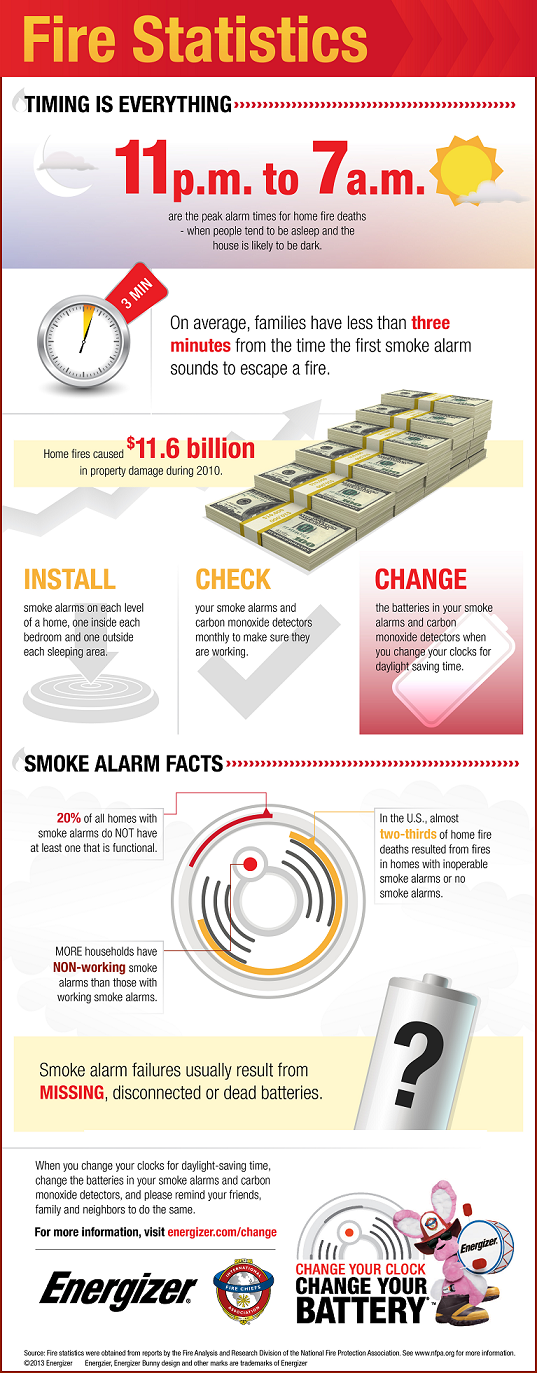 FireSafety_Infographic FINAL