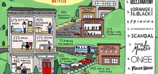 MomSneak_Netflix