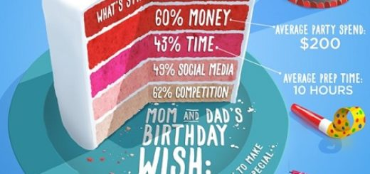 birthdays-infographic